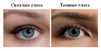 FreshLook ColorBlends Turquoise (2 линзы)