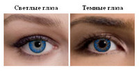FreshLook ColorBlends True Saphire (2 линзы)